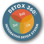 logo for the Detox 360 program